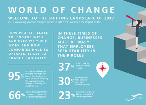World of Change - Ricoh Insights